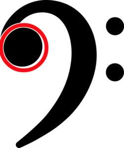 ヘ音記号のファの位置