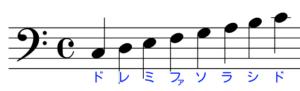 ヘ音記号の音階
