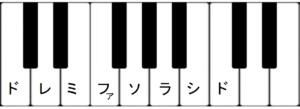 ハ長調鍵盤図