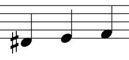 変化記号の配列画像
