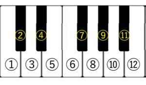 12種類の音の画像