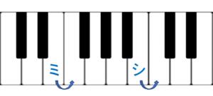 ミとシの♯鍵盤図