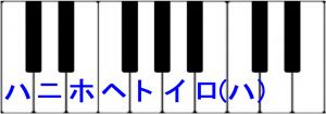 日本語音名の画像