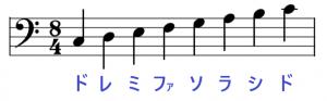 ヘ音記号と音の高さ