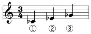 ♭(フラット)と音符の画像
