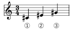 ♯のついた音符の例