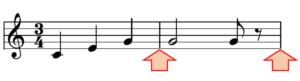 小節線の画像