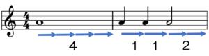 音符の長さの画像①