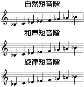 変ロ短調の音階