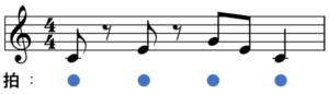 楽譜と「拍」