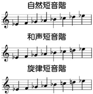 変ホ短調の音階