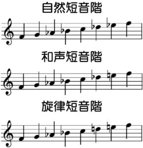 ヘ短調の音階