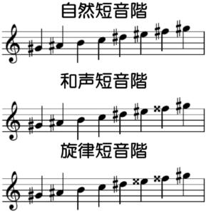 嬰ト短調の音階